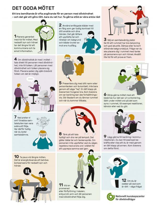 Bilder på de 12 råden i det goda mötet. Tecknat.