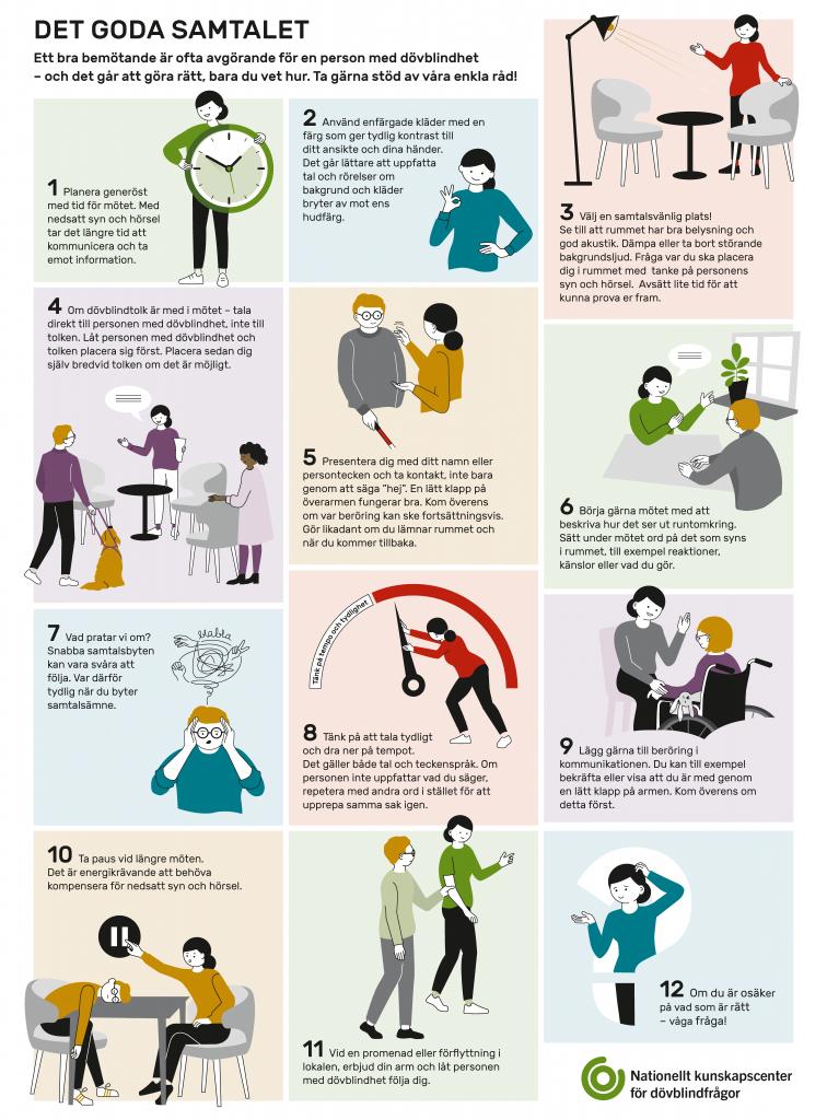Bilder på de 12 råden i det goda samtalet. Tecknat.